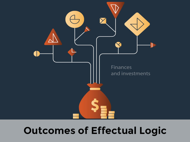 Outcomes-of-Effectual-Logic